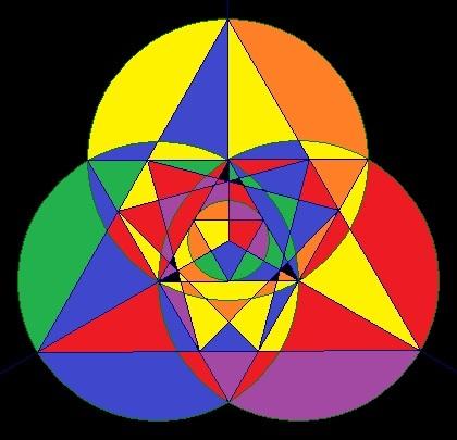 Mandala Based on the Number 3