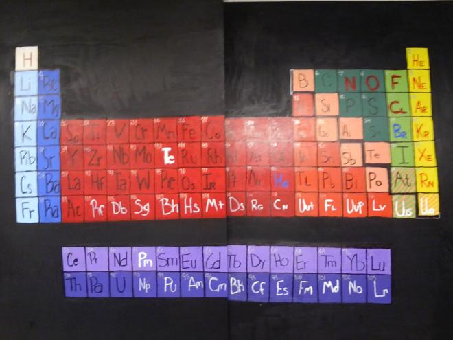 My Students' Painting of the Periodic Table of the Elements