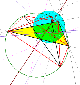 new point on Euler Line see point W obtuse case