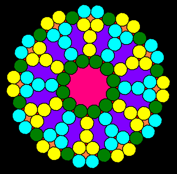 Thirteen Dodecagonal Rings of Dodecagons