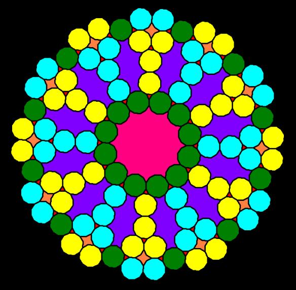 Thirteen Dodecagonal Rings of Dodecagons
