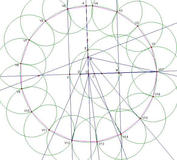 Constructing the Heptadecagon
