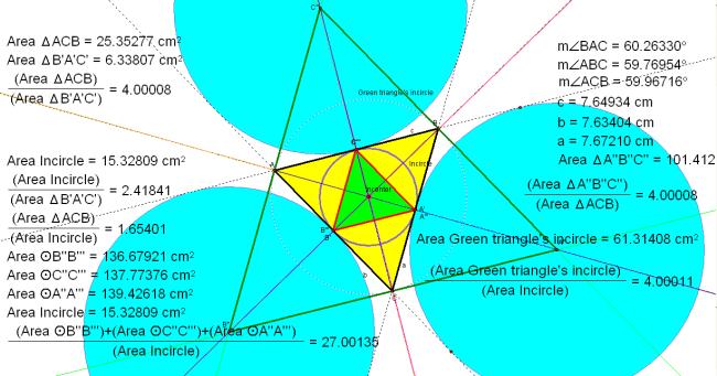 Triangle Investigations