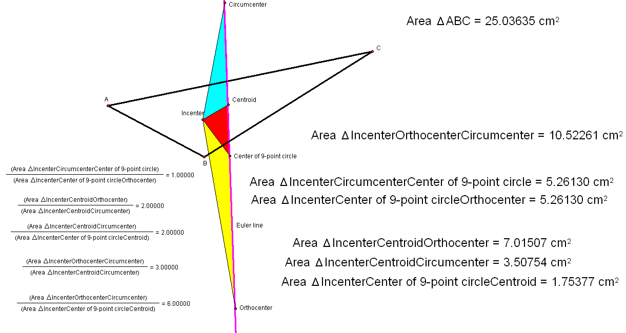 Triangle Changes of Triangle Abc Changes
