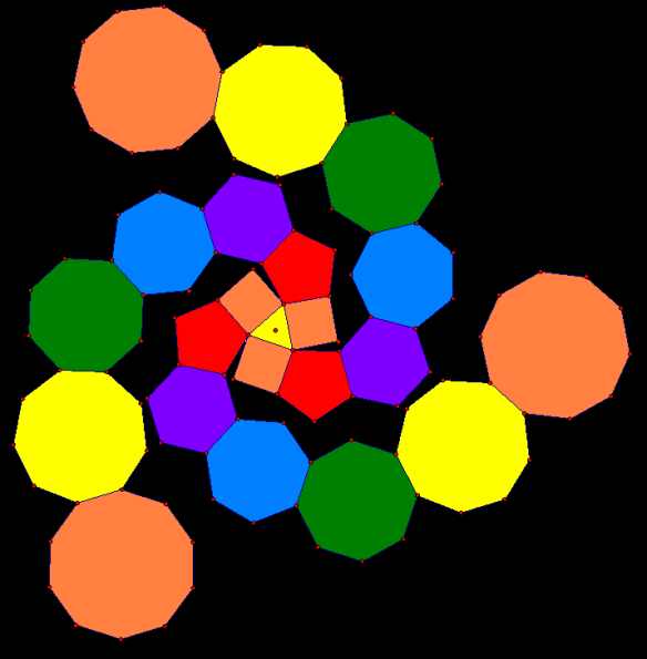 Triskelion of Regular Polygons