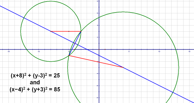 Given Equations for Two Circles, How Does One Find the Coordinates of Their Point(s) of Intersection, If Any?
