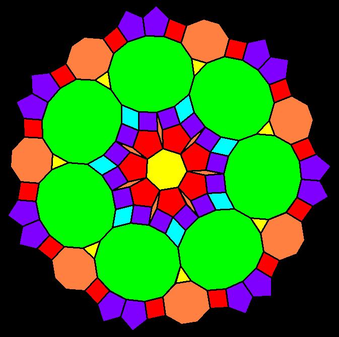 heptamandala