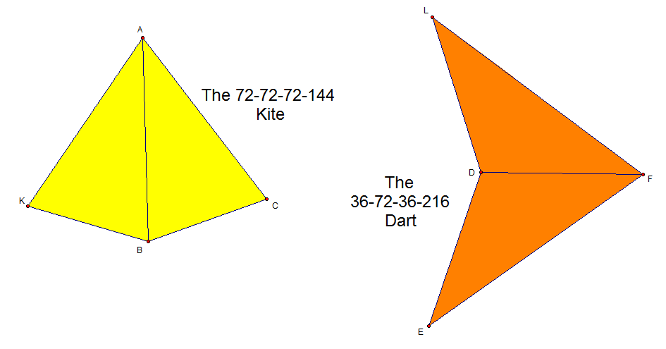 kite and dart for for penrose tilings