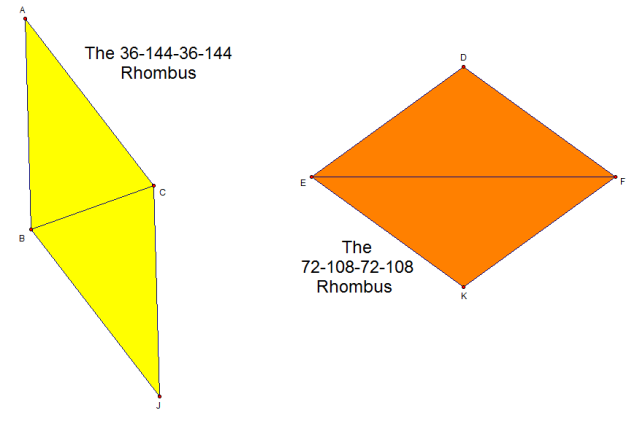 rhombi for penrose tilings
