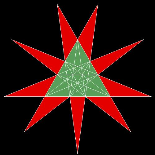 Stellated Icosa-StelDiag