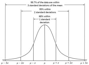 Empirical_Rule (1)