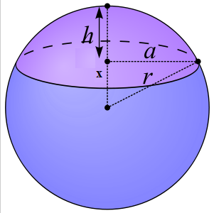 spherical cap with x
