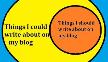 A venn diagram of the real number system robertlovespi a law of blogging in venn diagram form ccuart Gallery