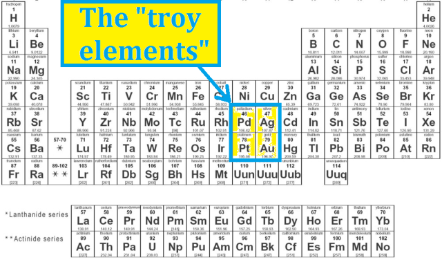 1371846764_periodic_table_of_elements