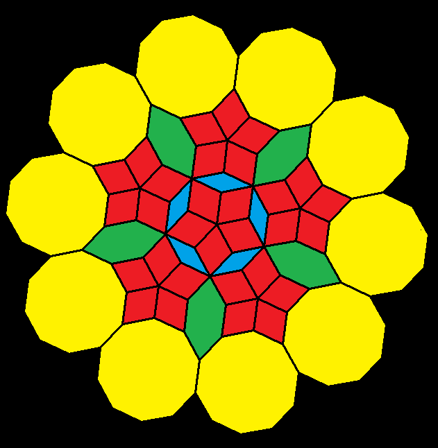 Floral Shield