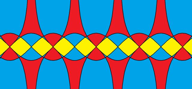 triglines