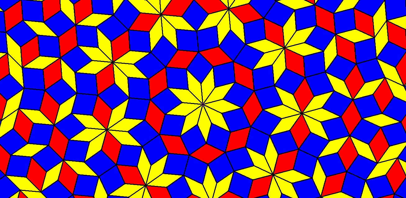 radial tessellation using three types of rhombi