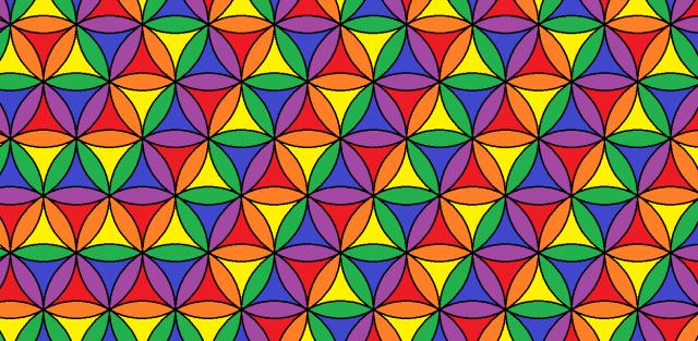 spectral circles